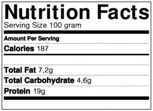 low carb proteinbar med blåbær energifordeling