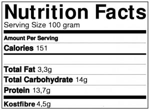 proteinpandekager_næringsindhold