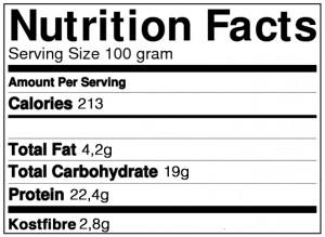 glutenfri proteinboller næringsindhold